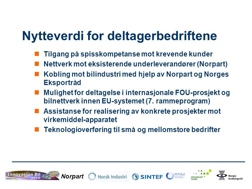Norpart Nytteverdi for deltagerbedriftene  Tilgang på spisskompetanse mot krevende kunder  Nettverk mot eksisterende underleverandører (Norpart)  K
