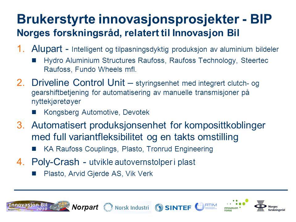 Norpart Brukerstyrte innovasjonsprosjekter - BIP Norges forskningsråd, relatert til Innovasjon Bil 1.Alupart - Intelligent og tilpasningsdyktig produk