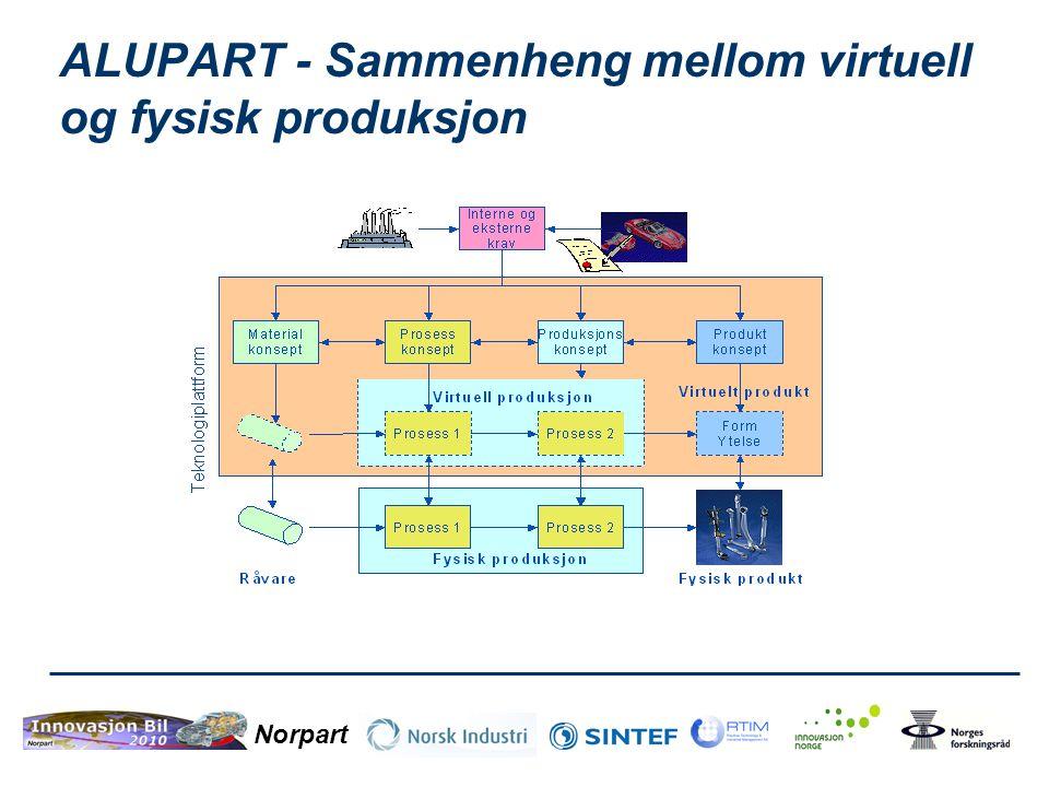 Norpart ALUPART - Sammenheng mellom virtuell og fysisk produksjon