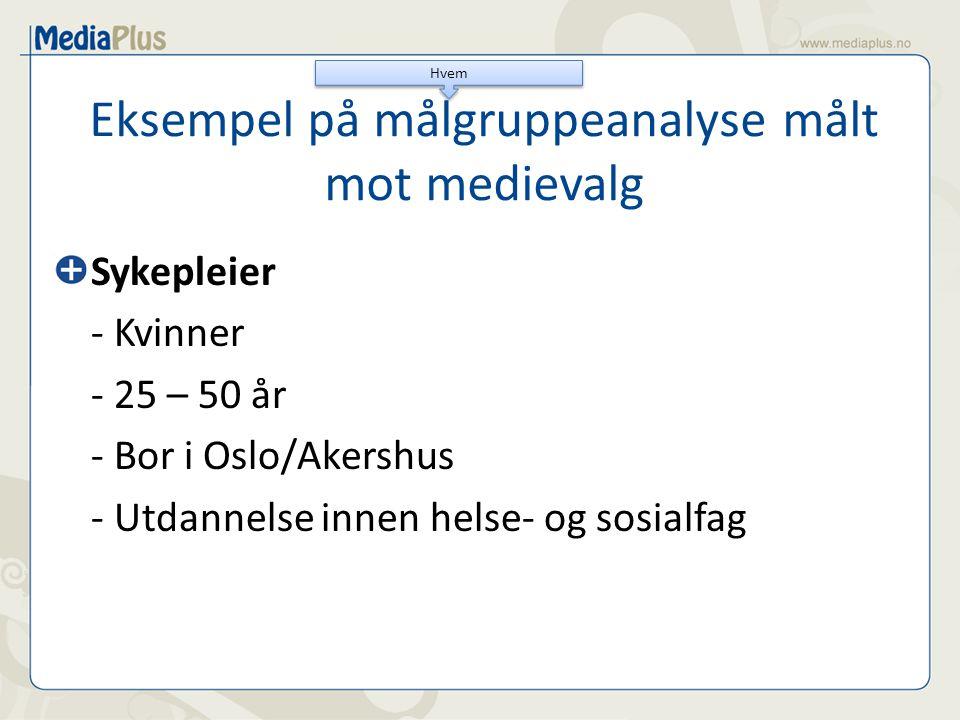 Eksempel på målgruppeanalyse målt mot medievalg Sykepleier - Kvinner - 25 – 50 år - Bor i Oslo/Akershus - Utdannelse innen helse- og sosialfag Hvem