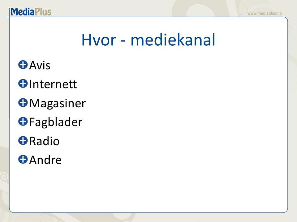 Hvor - mediekanal Avis Internett Magasiner Fagblader Radio Andre