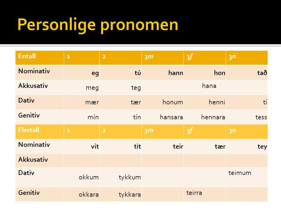  Uralsk språk (språk familie)  Komplisert grammatikk