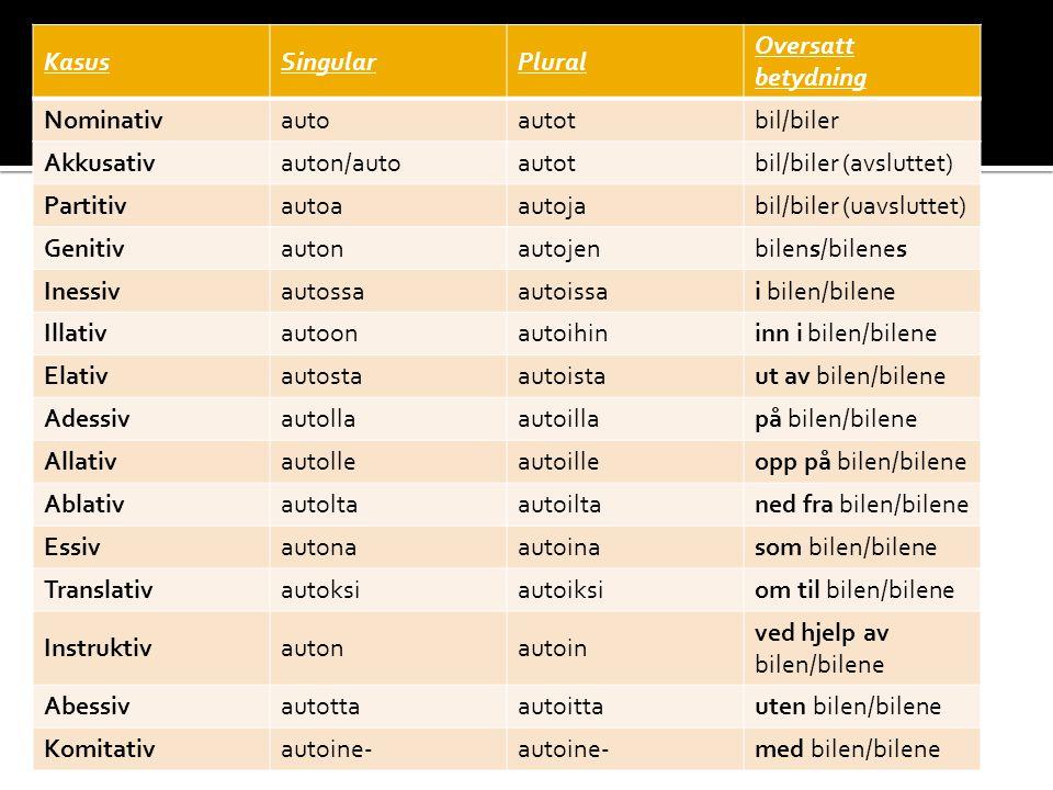 KasusSingularPlural Oversatt betydning Nominativautoautotbil/biler Akkusativauton/autoautotbil/biler (avsluttet) Partitivautoaautojabil/biler (uavslut