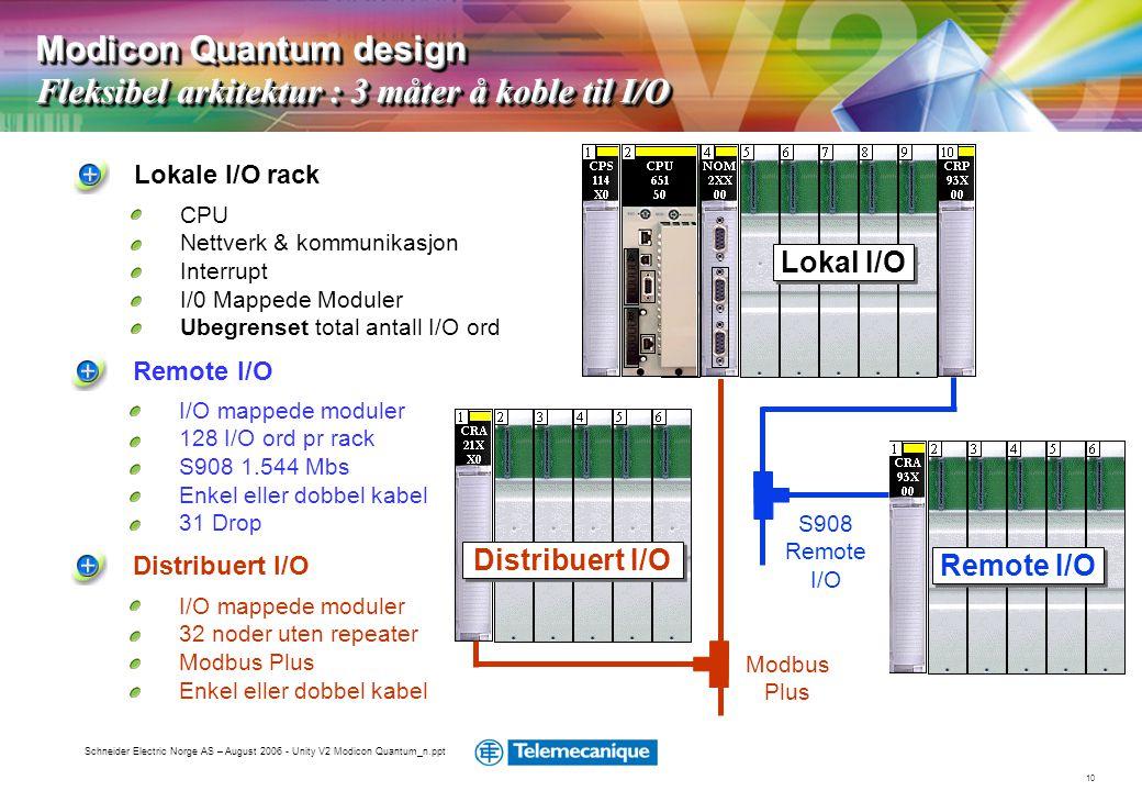 10 Schneider Electric Norge AS – August 2006 - Unity V2 Modicon Quantum_n.ppt Modbus Plus S908 Remote I/O Lokal I/O Remote I/O Distribuert I/O CPU Net