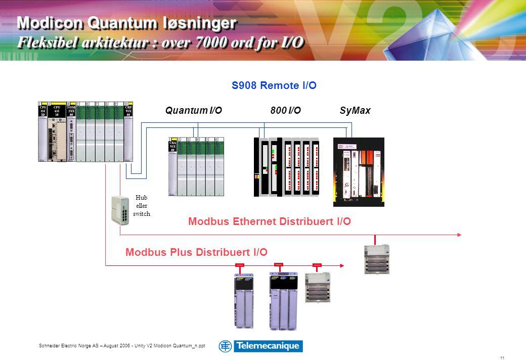 11 Schneider Electric Norge AS – August 2006 - Unity V2 Modicon Quantum_n.ppt S908 Remote I/O Modbus Plus Distribuert I/O Modbus Ethernet Distribuert