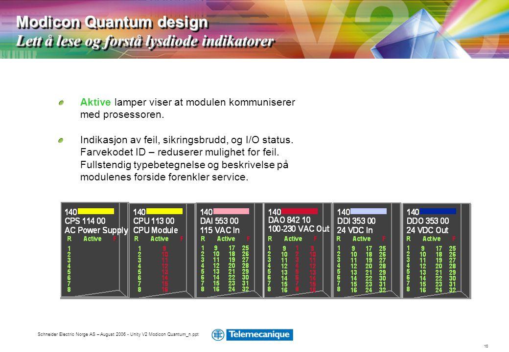 16 Schneider Electric Norge AS – August 2006 - Unity V2 Modicon Quantum_n.ppt Aktive lamper viser at modulen kommuniserer med prosessoren. Indikasjon
