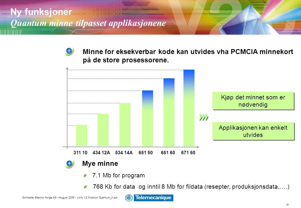 26 Schneider Electric Norge AS – August 2006 - Unity V2 Modicon Quantum_n.ppt Ny funksjoner Quantum minne tilpasset applikasjonene Kjøp det minnet som