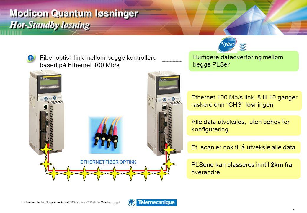39 Schneider Electric Norge AS – August 2006 - Unity V2 Modicon Quantum_n.ppt Fiber optisk link mellom begge kontrollere basert på Ethernet 100 Mb/s H