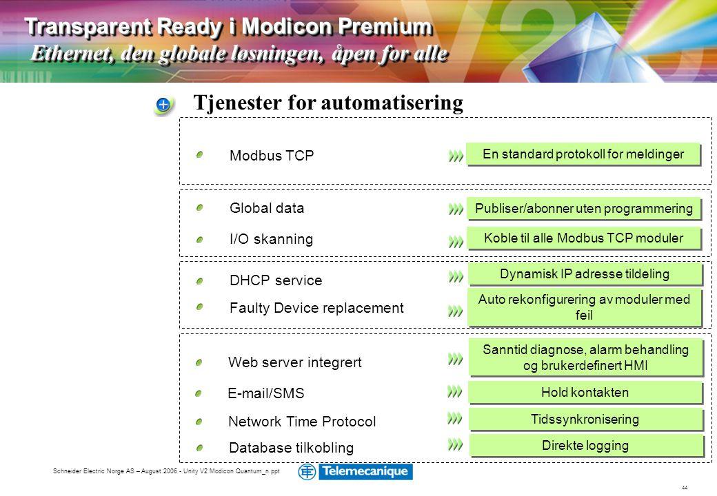 44 Schneider Electric Norge AS – August 2006 - Unity V2 Modicon Quantum_n.ppt Tjenester for automatisering I/O skanning Dynamisk IP adresse tildeling