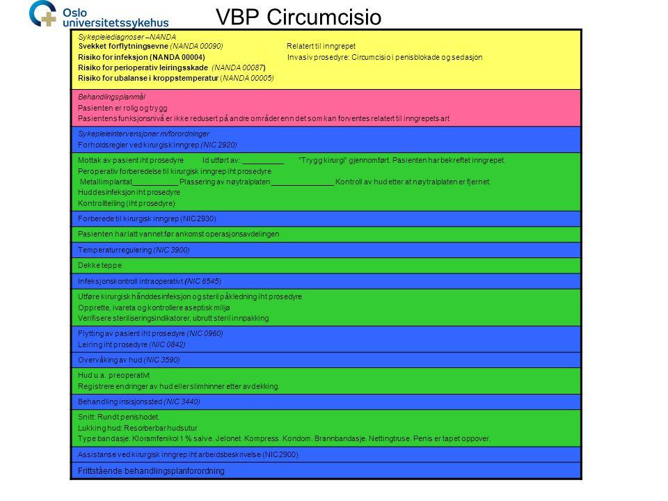 VBP Circumcisio Sykepleiediagnoser –NANDA Svekket forflytningsevne (NANDA 00090) Relatert til inngrepet Risiko for infeksjon (NANDA 00004) Invasiv pro