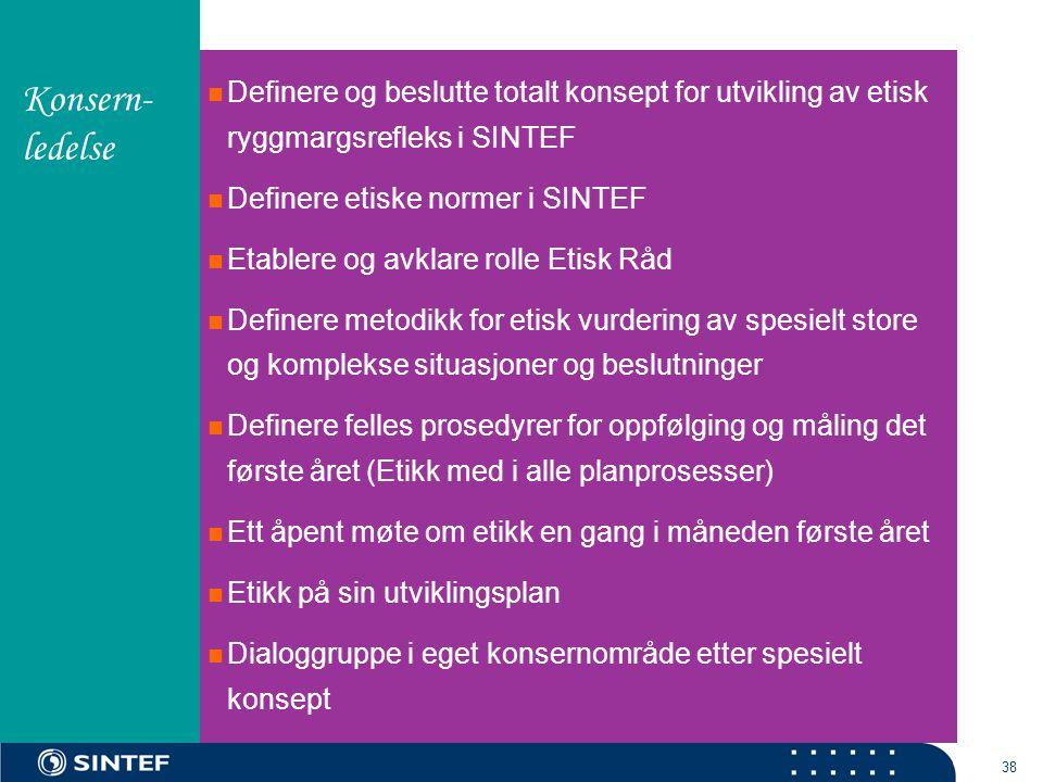 38 Konsern- ledelse  Definere og beslutte totalt konsept for utvikling av etisk ryggmargsrefleks i SINTEF  Definere etiske normer i SINTEF  Etabler