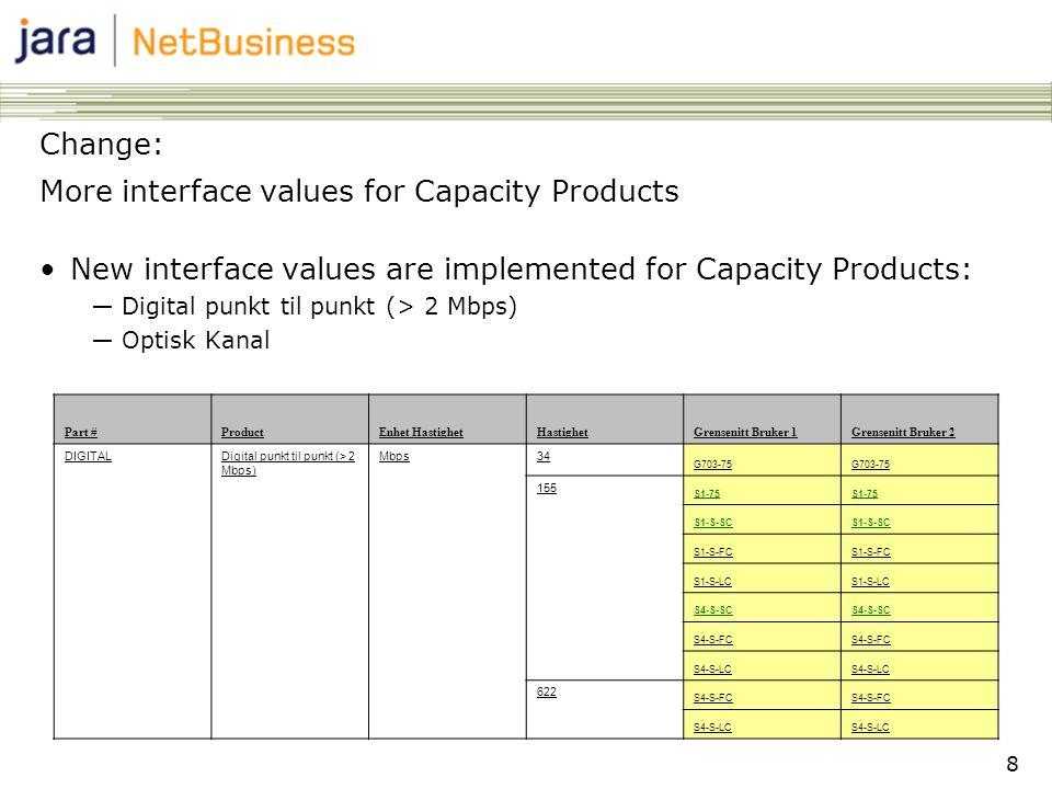 9 Change: More interface values for Capacity Products continued Part #ProductEnhet HastighetHastighetGrensenitt Bruker 1Grensenitt Bruker 2 WDMOptisk KanalMbps2500 S16-S-SC S16-S-FC S16-S-LC 10GLS-FC 10GLS-LC 10GLS-SC 10GWS-FC 10GWS-LC 10GWS-SC 10000 S64-S-SC S64-S-FC S64-S-LC 10GLS-FC 10GLS-LC 10GLS-SC 10GWS-FC 10GWS-LC 10GWS-SC