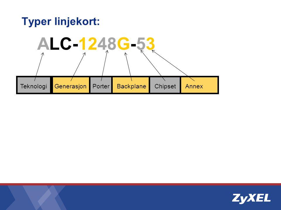 Typer linjekort: ALC-1248G-53 Teknologi PorterBackplaneGenerasjonChipsetAnnex