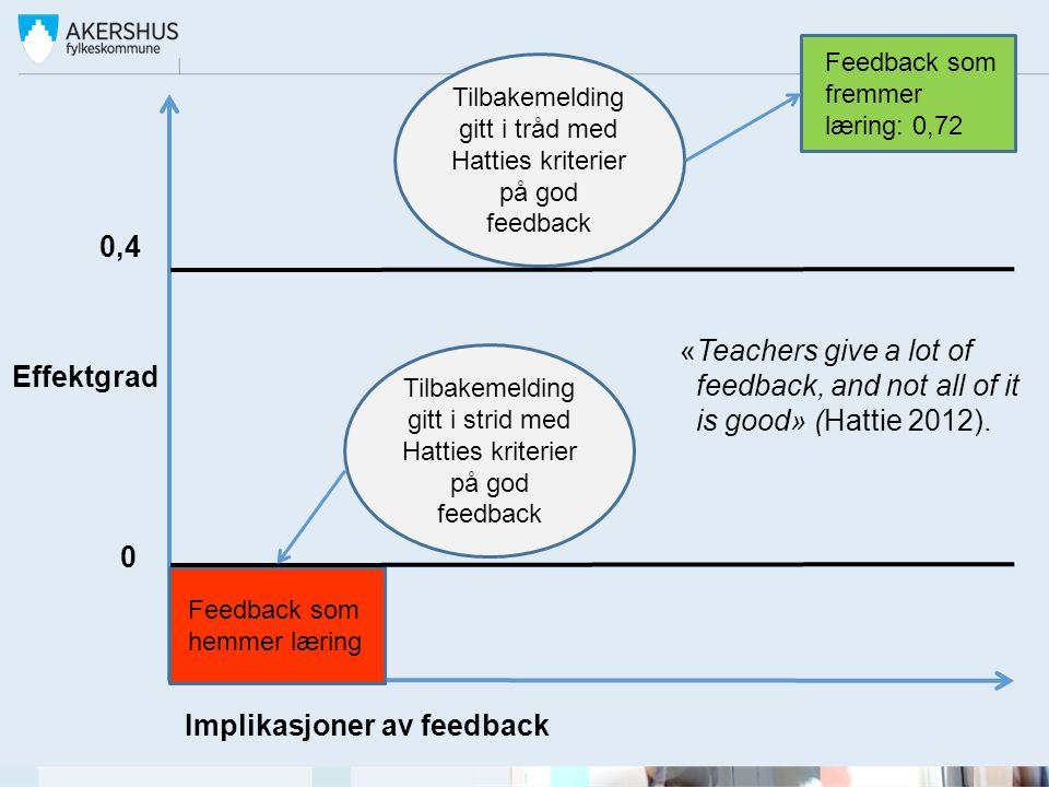0,4 Feedback som hemmer læring Implikasjoner av feedback Effektgrad 0 Feedback som fremmer læring: 0,72 Tilbakemelding gitt i tråd med Hatties kriteri