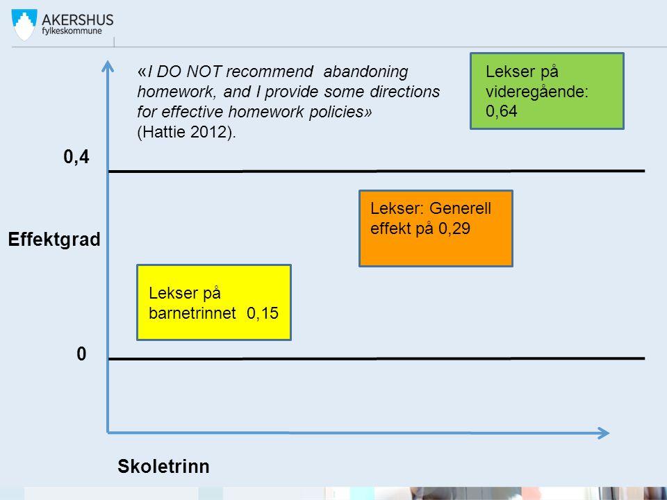 0,4 Lekser: Generell effekt på 0,29 Effektgrad 0 Lekser på barnetrinnet 0,15 « I DO NOT recommend abandoning homework, and I provide some directions f