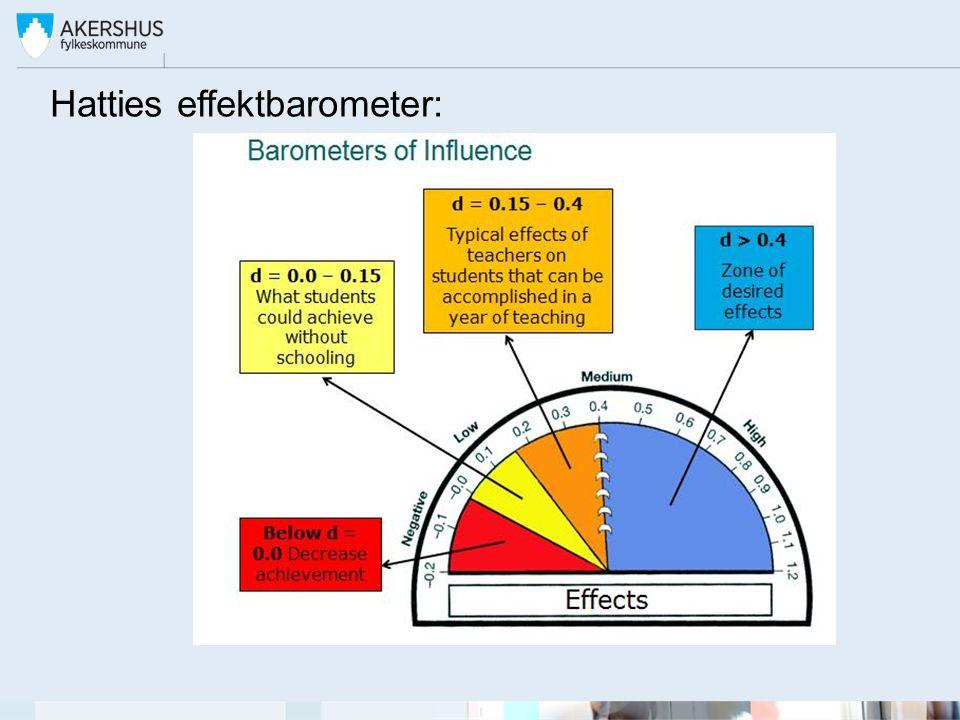 Hatties effektbarometer: