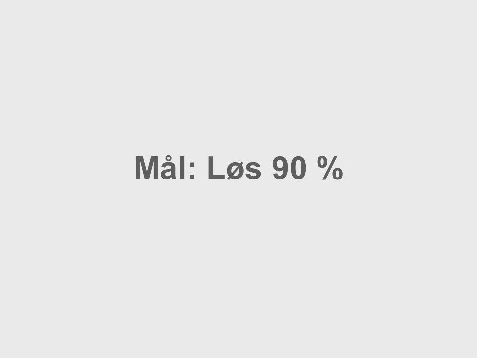 Mål: Løs 90 %
