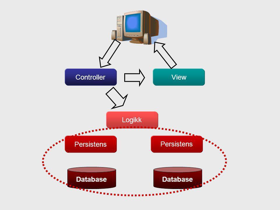 ControllerView Logikk Persistens Database Persistens Database