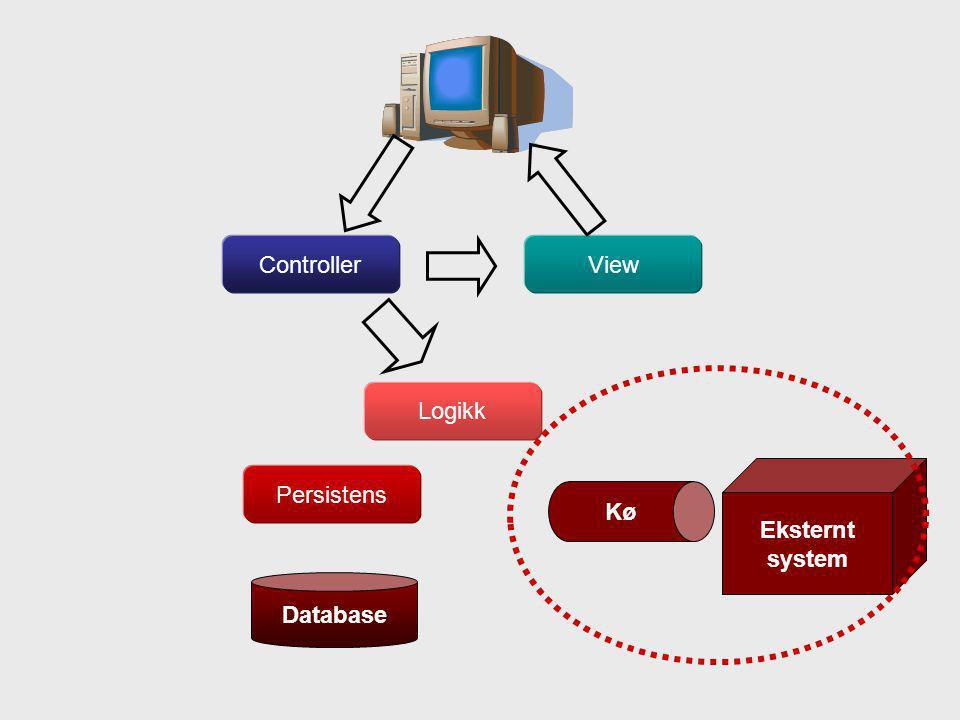 ControllerView Logikk Persistens Database Kø Eksternt system