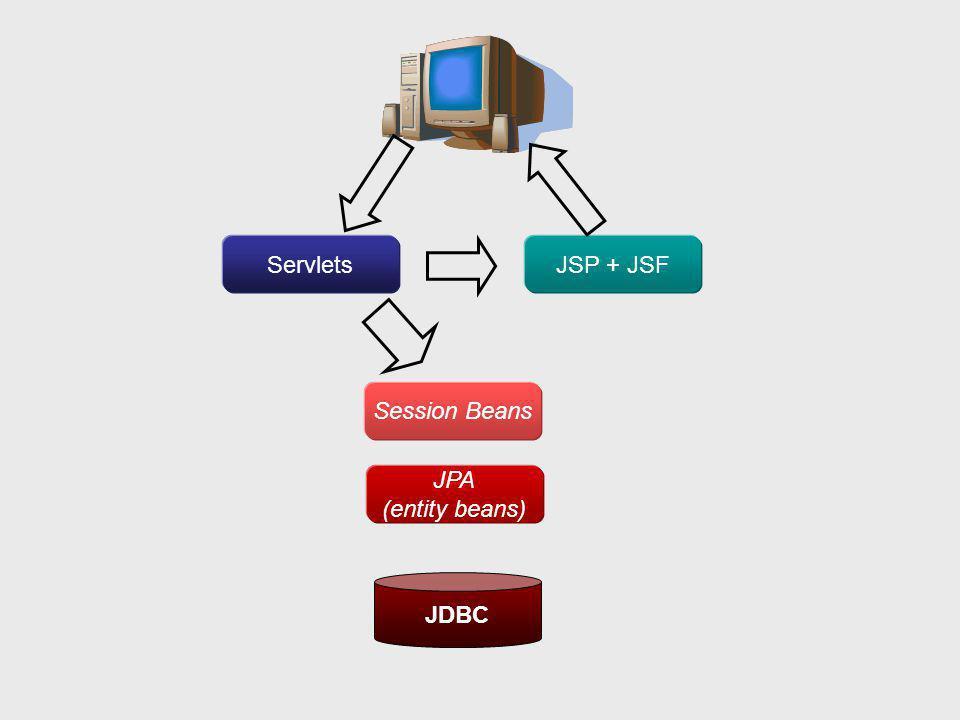 ServletsJSP + JSF Session Beans JPA (entity beans) JDBC