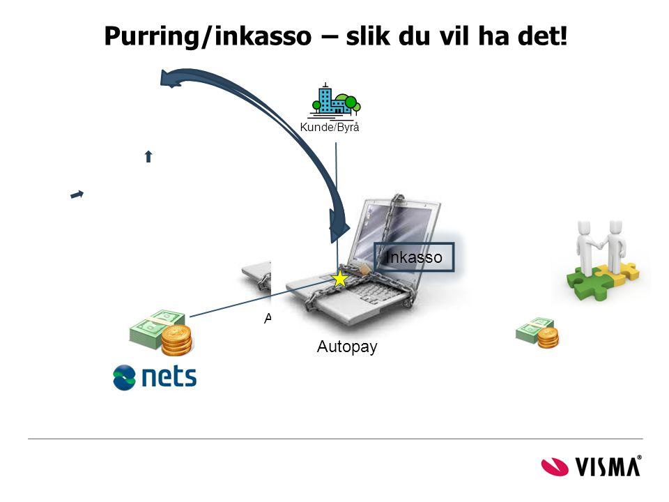Purring/inkasso – slik du vil ha det! AutoCollect Kunde/Byrå Autopay Inkasso