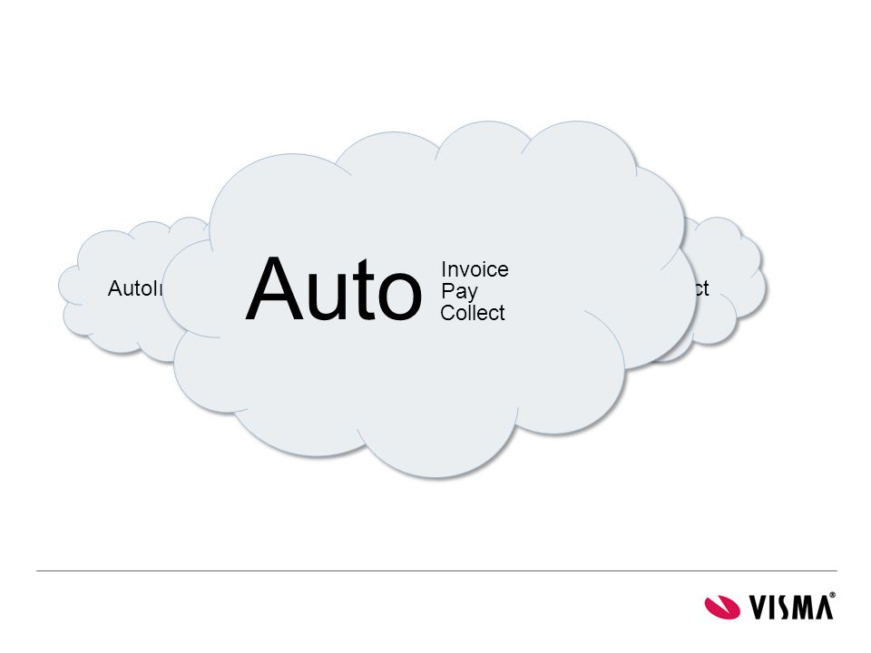 AutoInvoice AutoPay AutoCollect Auto Invoice Pay Collect