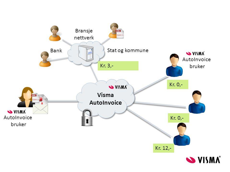Stat og kommune Bransje nettverk Bank Visma AutoInvoice AutoInvoice bruker Kr. 12,- Kr. 0,- Kr. 3,-