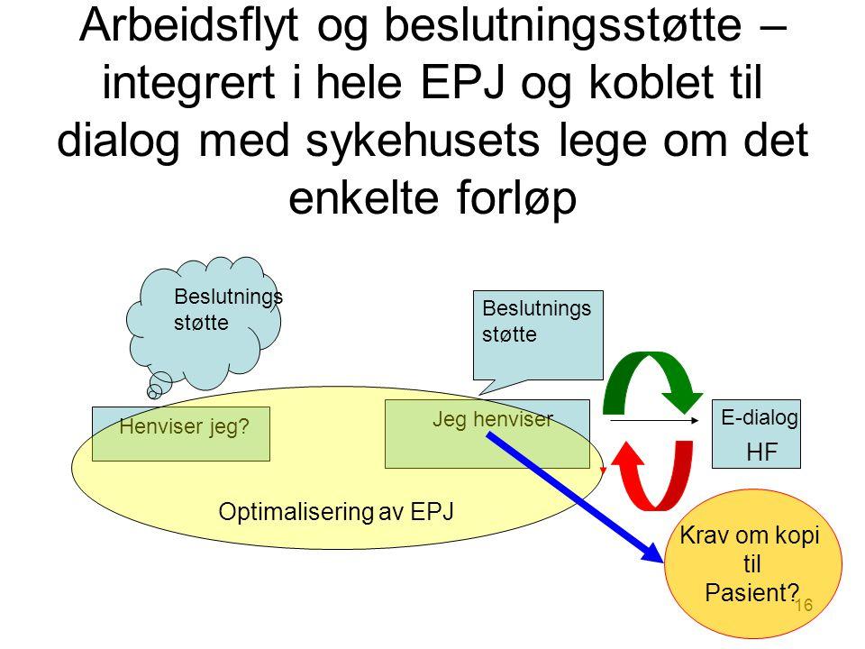 16 Arbeidsflyt og beslutningsstøtte – integrert i hele EPJ og koblet til dialog med sykehusets lege om det enkelte forløp Henviser jeg? Beslutnings st