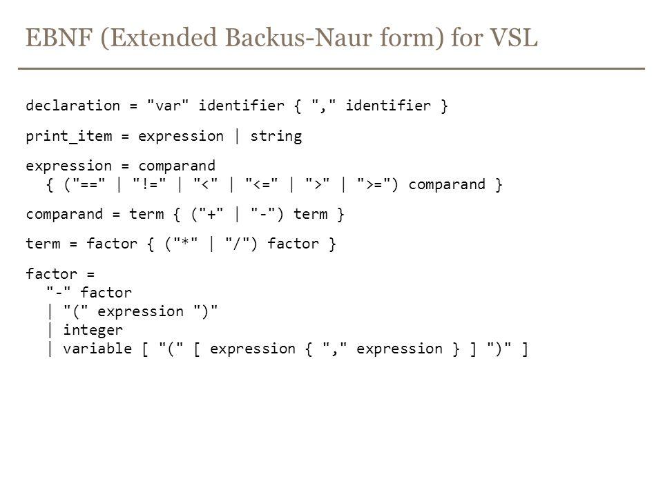 EBNF (Extended Backus-Naur form) for VSL declaration = var identifier { , identifier } print_item = expression | string expression = comparand { ( == | != | | >= ) comparand } comparand = term { ( + | - ) term } term = factor { ( * | / ) factor } factor = - factor | ( expression ) | integer | variable [ ( [ expression { , expression } ] ) ]