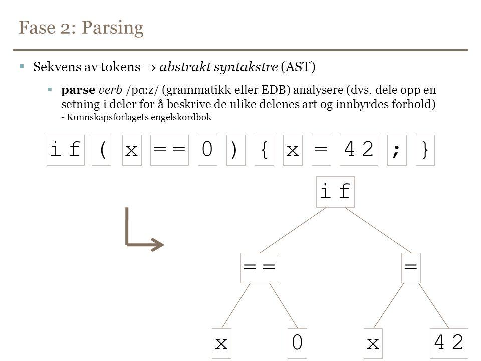Fase 2: Parsing  Sekvens av tokens  abstrakt syntakstre (AST)  parse verb /p ɑː z/ (grammatikk eller EDB) analysere (dvs.