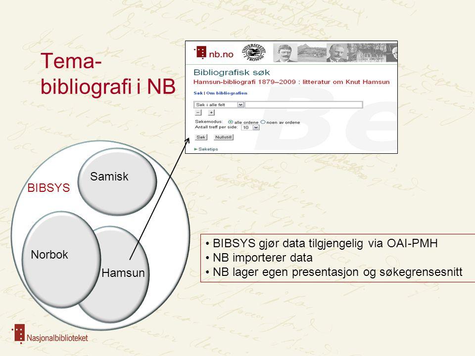 BIBSYS Norbok Hamsun • BIBSYS gjør data tilgjengelig via OAI-PMH • NB importerer data • NB lager egen presentasjon og søkegrensesnitt Samisk Nasjonal- bibliografi i NB