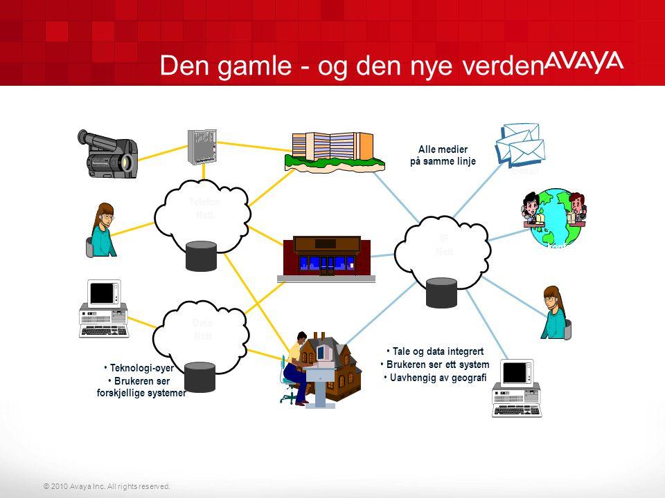 © 2010 Avaya Inc. All rights reserved. PBX Tale Video Tale IP Nett VirksomhedE-mail Video-konference • Teknologi-øyer • Brukeren ser forskjellige syst