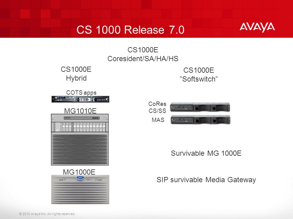 "© 2010 Avaya Inc. All rights reserved. CS 1000 Release 7.0 CS1000E ""Softswitch"" CoRes CS/SS MAS CS1000E Hybrid MG1000E MG1010E COTS apps CS1000E Cores"