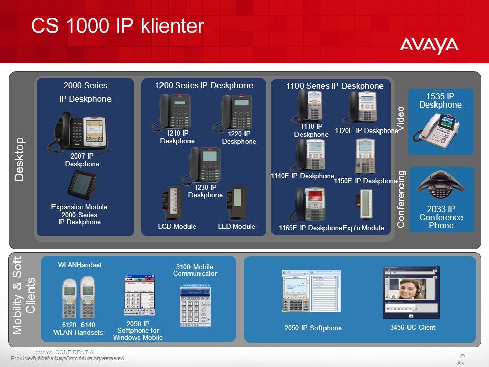 © 2010 Avaya Inc. All rights reserved. CS 1000 IP klienter 2050 IP Softphone for Windows Mobile 3100 Mobile Communicator Desktop 2000 Series IP Deskph
