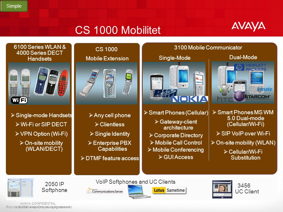 © 2010 Avaya Inc. All rights reserved. 3100 Mobile Communicator CS 1000 Mobile Extension 6100 Series WLAN & 4000 Series DECT Handsets  Single-mode Ha