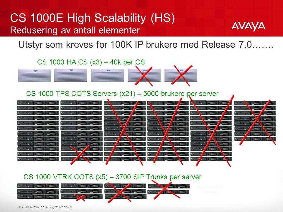 © 2010 Avaya Inc. All rights reserved. CS 1000E High Scalability (HS) Redusering av antall elementer Utstyr som kreves for 100K IP brukere med Release