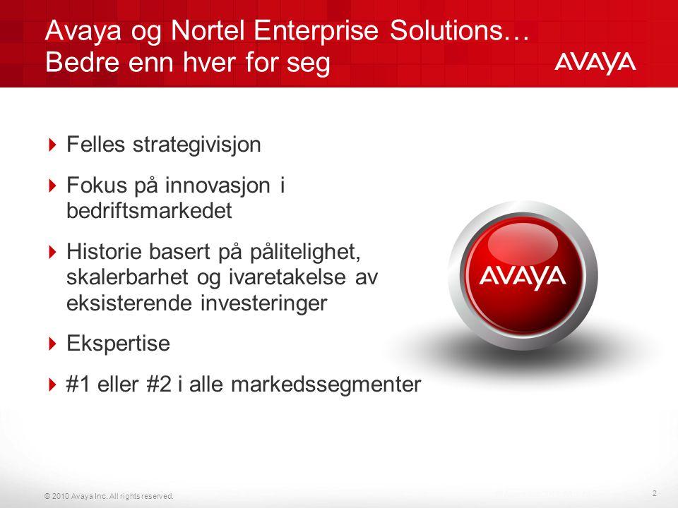 © 2010 Avaya Inc. All rights reserved. Avaya og Nortel Enterprise Solutions… Bedre enn hver for seg  Felles strategivisjon  Fokus på innovasjon i be