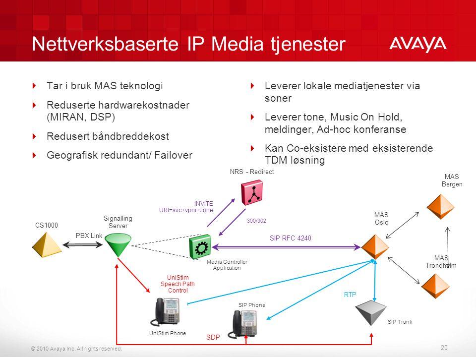 © 2010 Avaya Inc. All rights reserved. Nettverksbaserte IP Media tjenester  Tar i bruk MAS teknologi  Reduserte hardwarekostnader (MIRAN, DSP)  Red