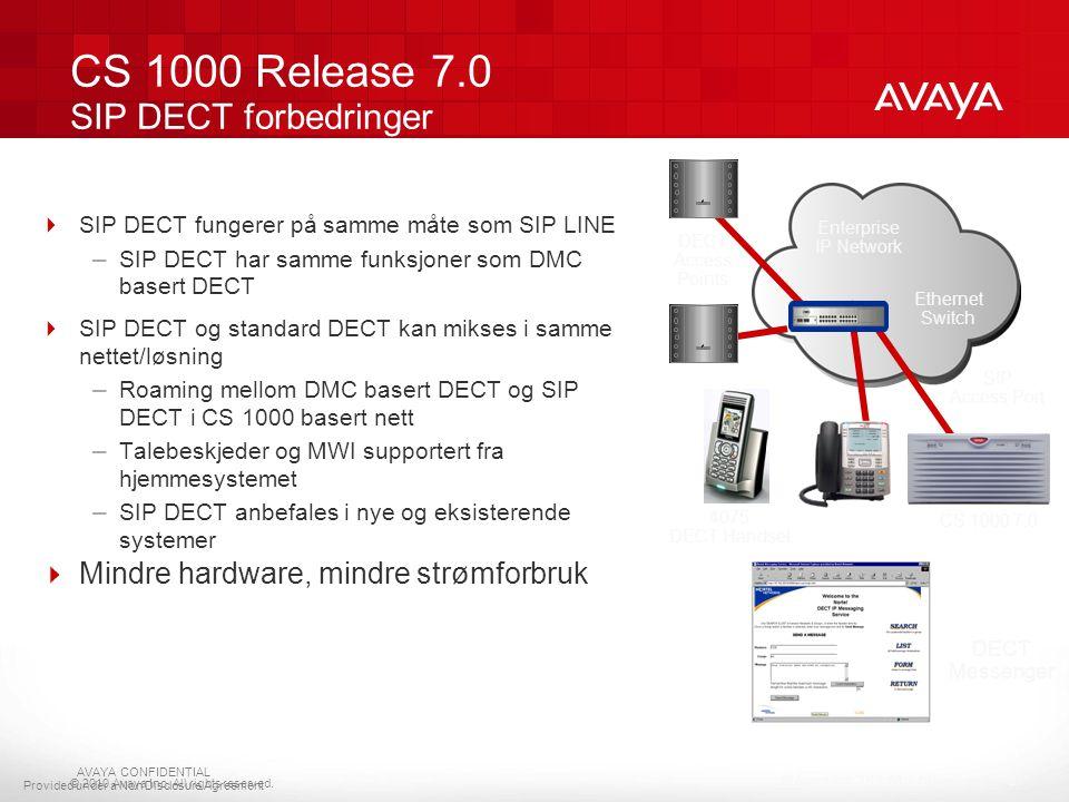 © 2010 Avaya Inc. All rights reserved. CS 1000 Release 7.0 SIP DECT forbedringer  SIP DECT fungerer på samme måte som SIP LINE – SIP DECT har samme f