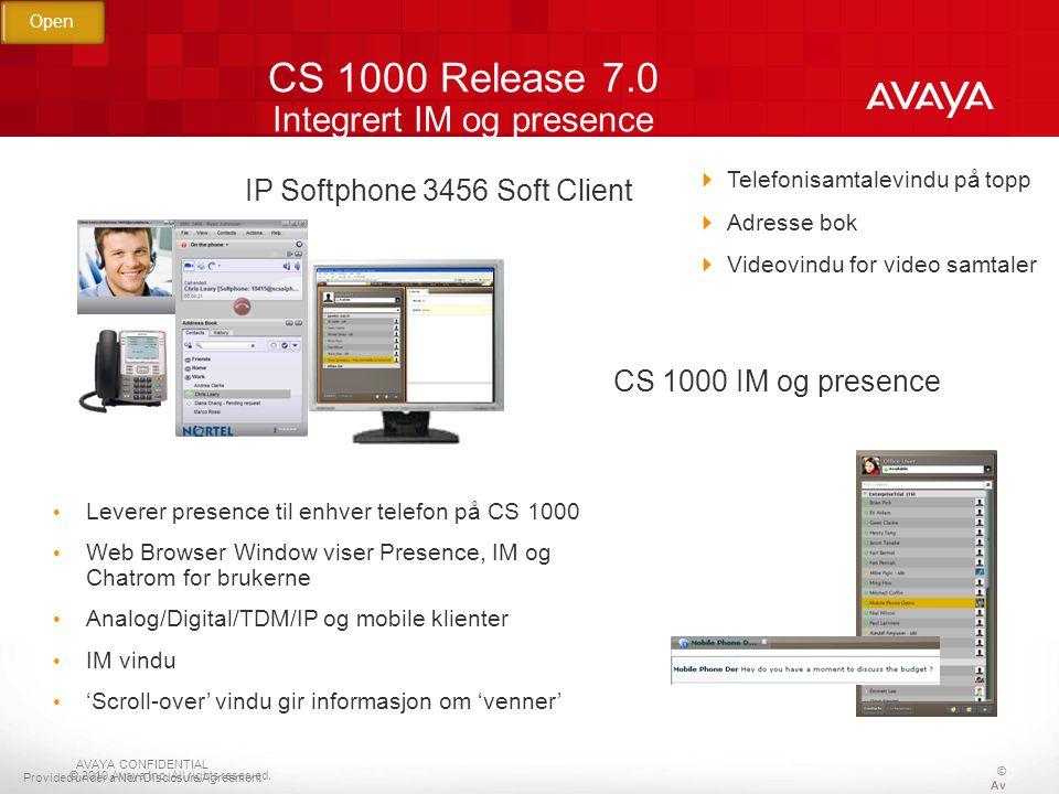 © 2010 Avaya Inc. All rights reserved.  Telefonisamtalevindu på topp  Adresse bok  Videovindu for video samtaler IP Softphone 3456 Soft Client • Le
