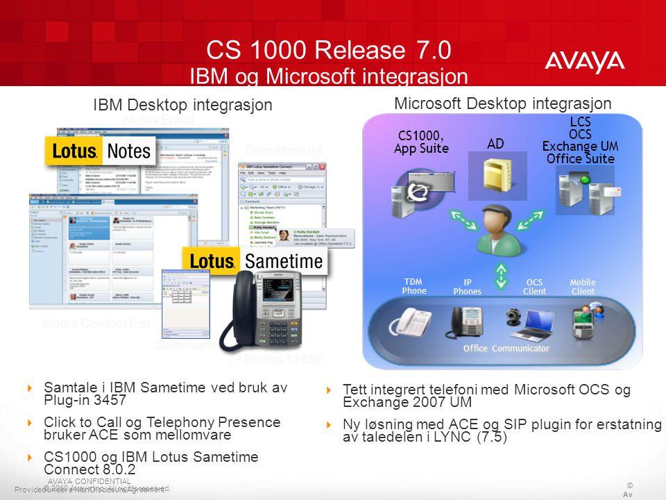 © 2010 Avaya Inc. All rights reserved. Microsoft Desktop integrasjon Notes Email Notes Contact List Sametime IM Softphone CS1000, App Suite AD IP Phon