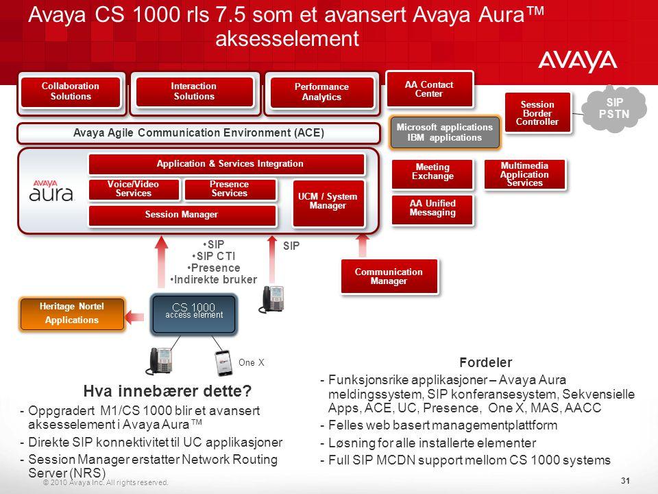 © 2010 Avaya Inc. All rights reserved. Avaya CS 1000 rls 7.5 som et avansert Avaya Aura™ aksesselement SIP PSTN 31 Collaboration Solutions Collaborati