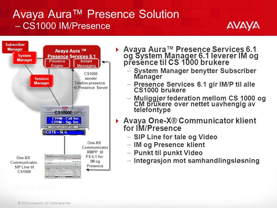 © 2010 Avaya Inc. All rights reserved. Subscriber Manager Avaya Aura™ Presence Solution – CS1000 IM/Presence  Avaya Aura™ Presence Services 6.1 og Sy