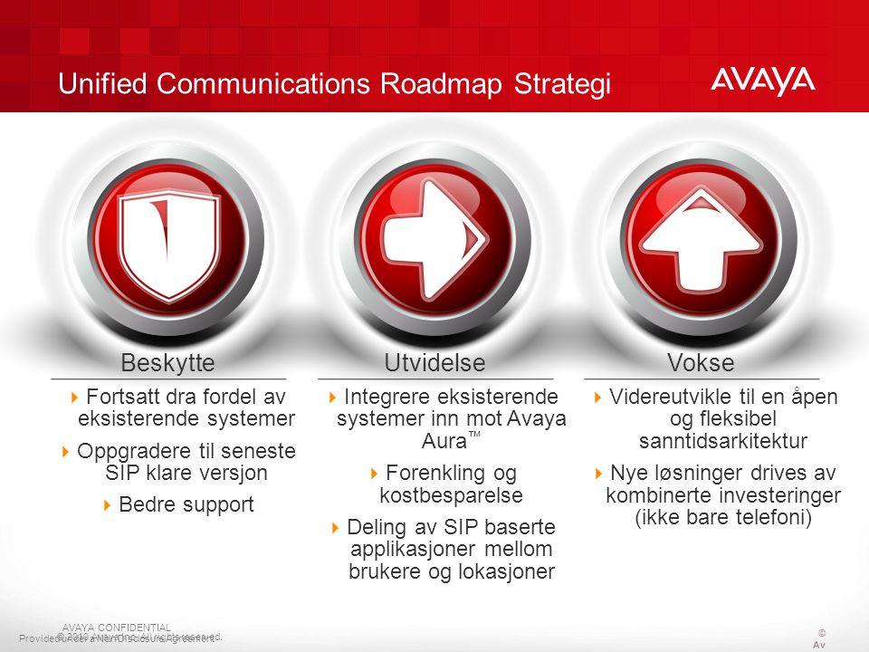 © 2010 Avaya Inc. All rights reserved. Unified Communications Roadmap Strategi  Fortsatt dra fordel av eksisterende systemer  Oppgradere til seneste