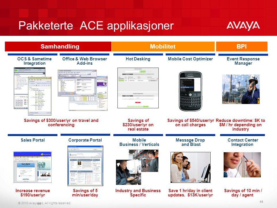 © 2010 Avaya Inc. All rights reserved. 44 OCS & Sametime Integration Hot Desking Sales Portal Mobile Business / Verticals Mobile Cost Optimizer Messag