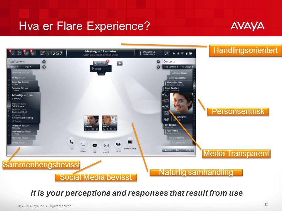 © 2010 Avaya Inc. All rights reserved. Hva er Flare Experience? Handlingsorientert 53 Personsentrisk Social Media bevisst Sammenhengsbevisst It is you