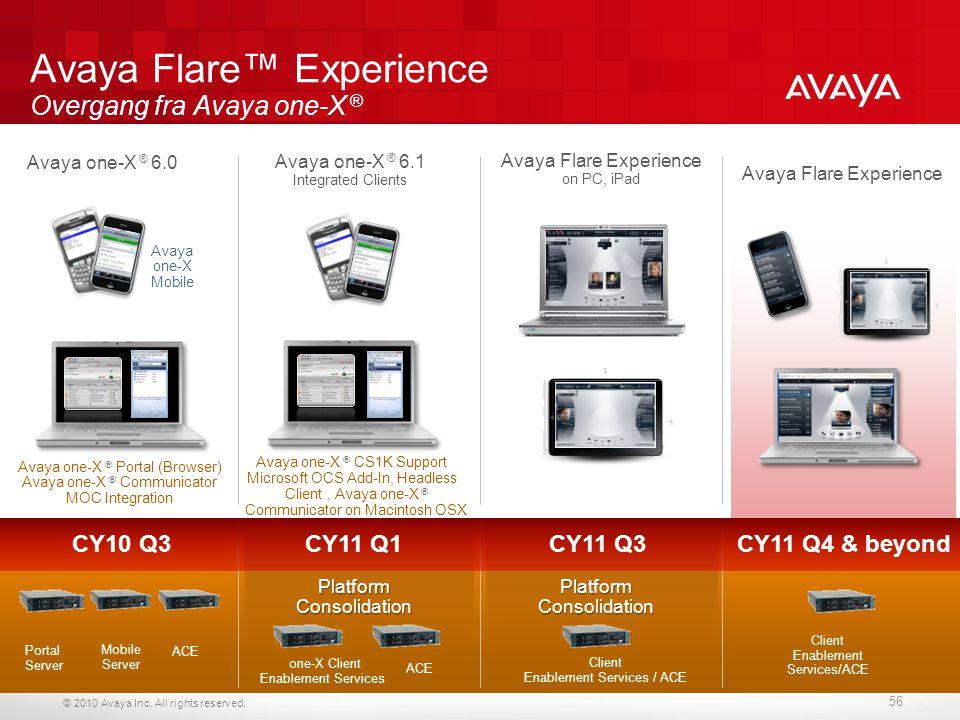 © 2010 Avaya Inc. All rights reserved. Avaya Flare™ Experience Overgang fra Avaya one-X ® Avaya one-X ® 6.0 Avaya one-X ® 6.1 Integrated Clients Avaya