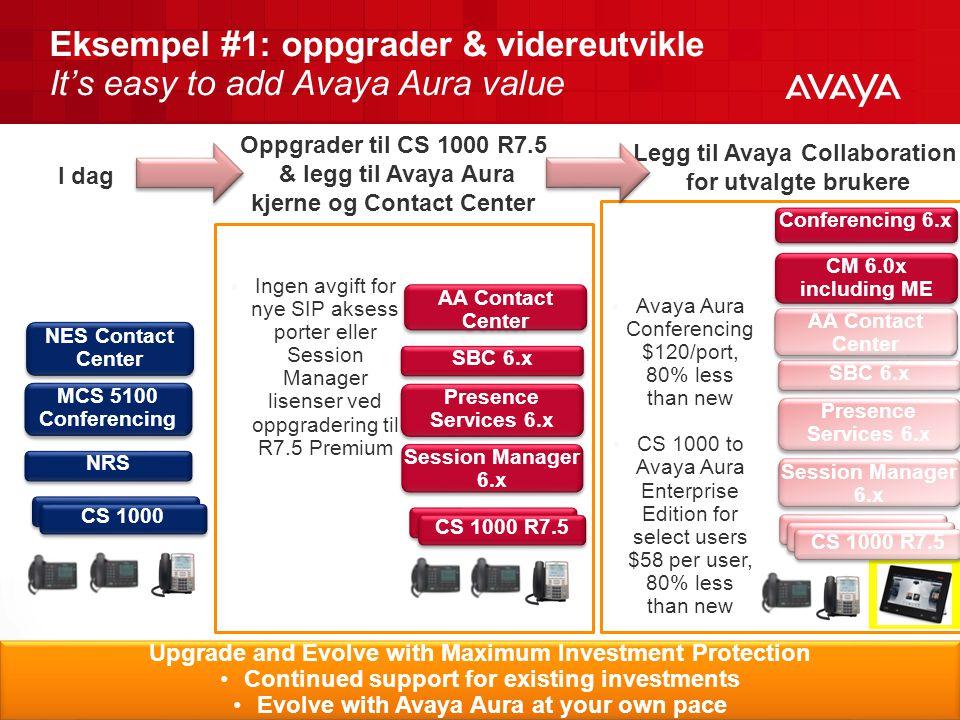 © 2010 Avaya Inc. All rights reserved. 62 Eksempel #1: oppgrader & videreutvikle It's easy to add Avaya Aura value Upgrade and Evolve with Maximum Inv