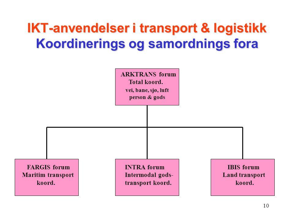 10 IKT-anvendelser i transport & logistikk Koordinerings og samordnings fora ARKTRANS forum Total koord. vei, bane, sjø, luft person & gods FARGIS for