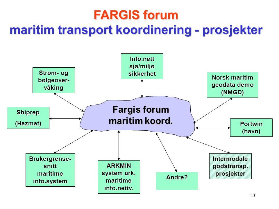 13 Fargis forum maritim koord. Info.nett sjø/miljø sikkerhet Norsk maritim geodata demo (NMGD) Intermodale godstransp. prosjekter Strøm- og bølgeover-